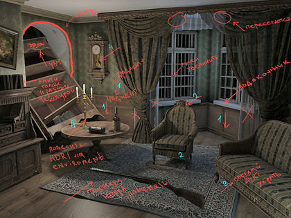 Living Room Annotated