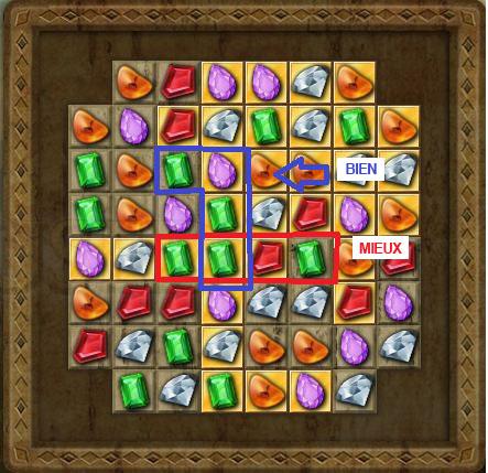 Astuce pour résoudre un puzzle de Match 3