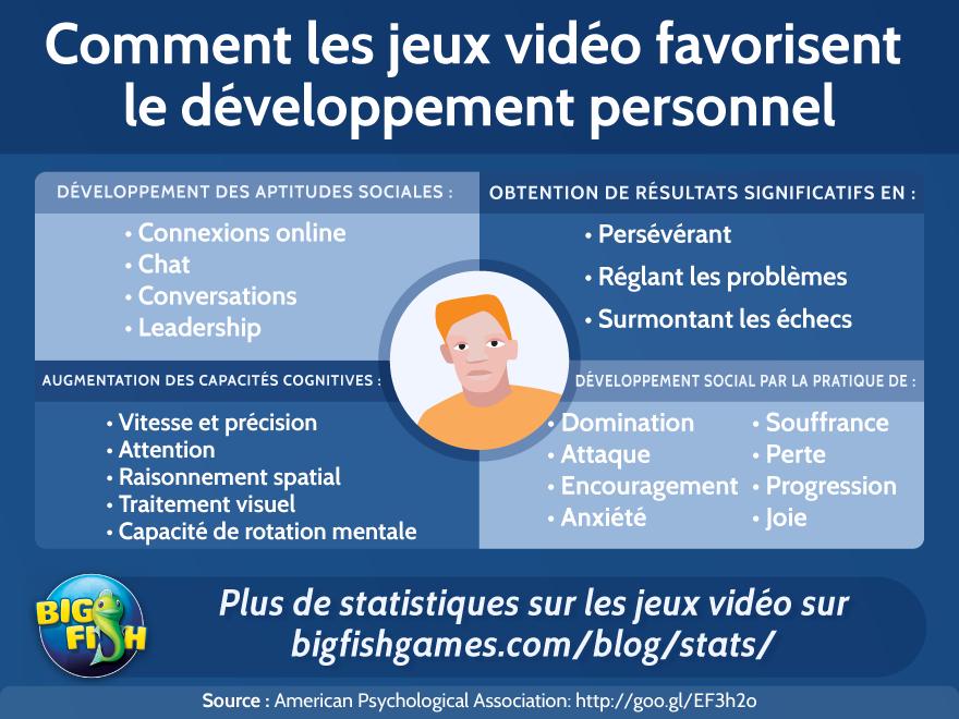 Comment les jeux vidéo contribuent au développement personnel