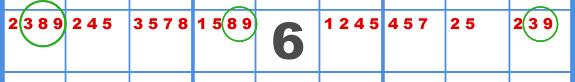Sudoku Hidden Triple