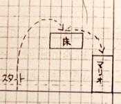 Super Mario Design Documents