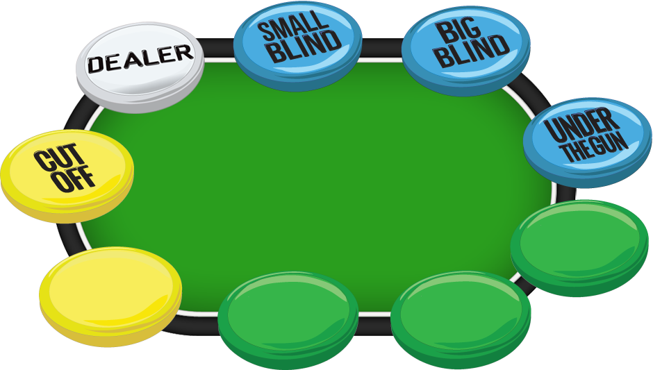 Texas Hold 39 Em Strategy By Table Position Big Fish Blog
