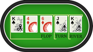 Poker Cheat Sheet - Big Fish Blog