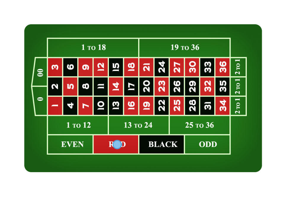 13-3-Red-Bet