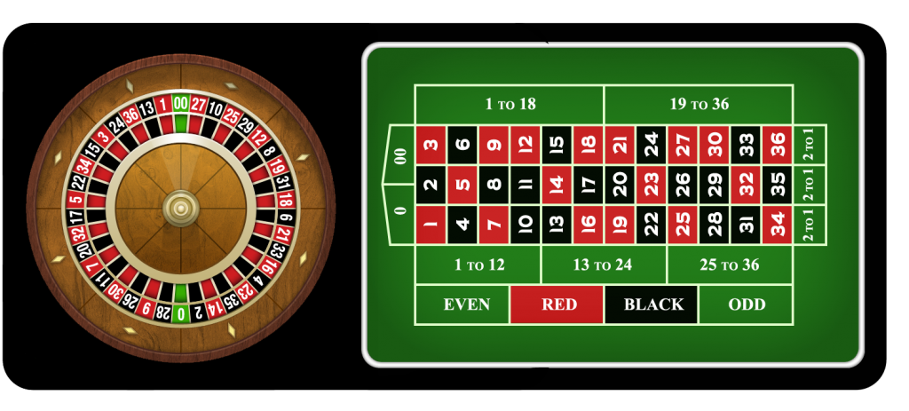 What are the odds of hitting one number in roulette cabin fever slots