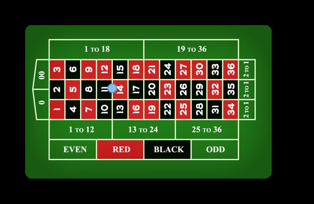 My bet 888 casino