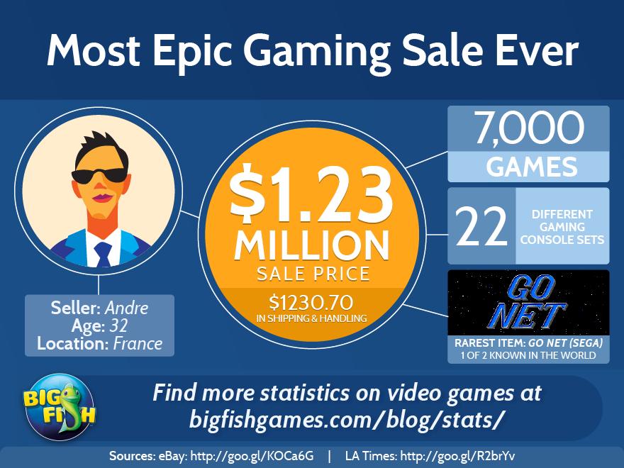 bfg-most-epic-gaming-sale-ever-880x660