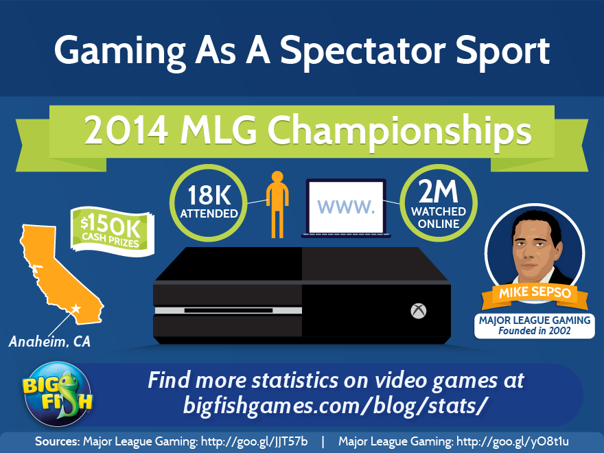gaming-as-a-spectator-sport