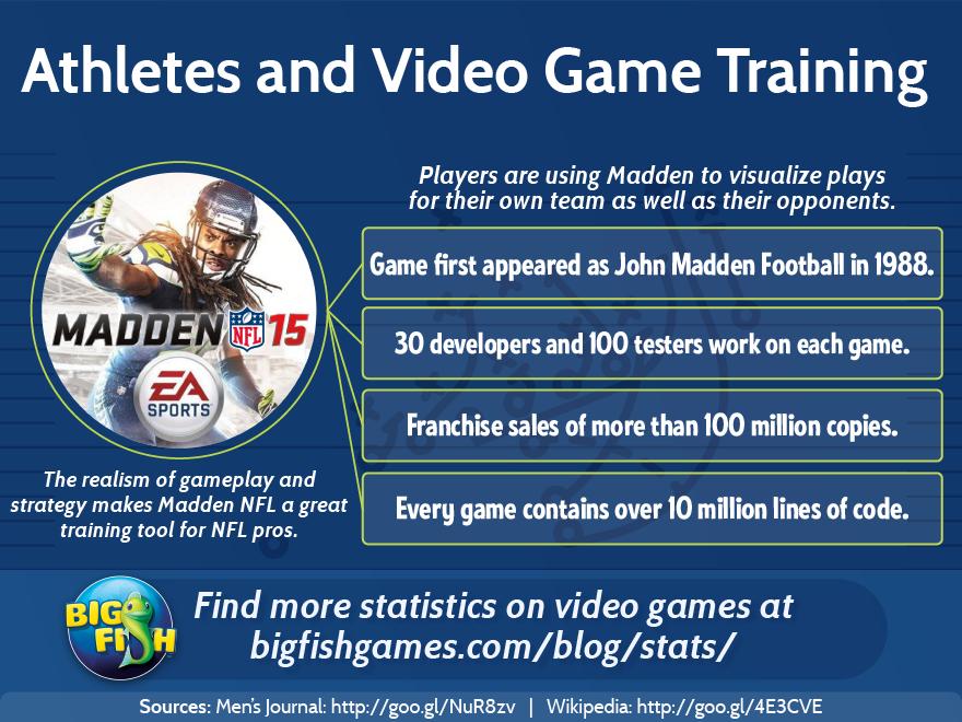 bfg-athletes-and-video-game-training-880x660