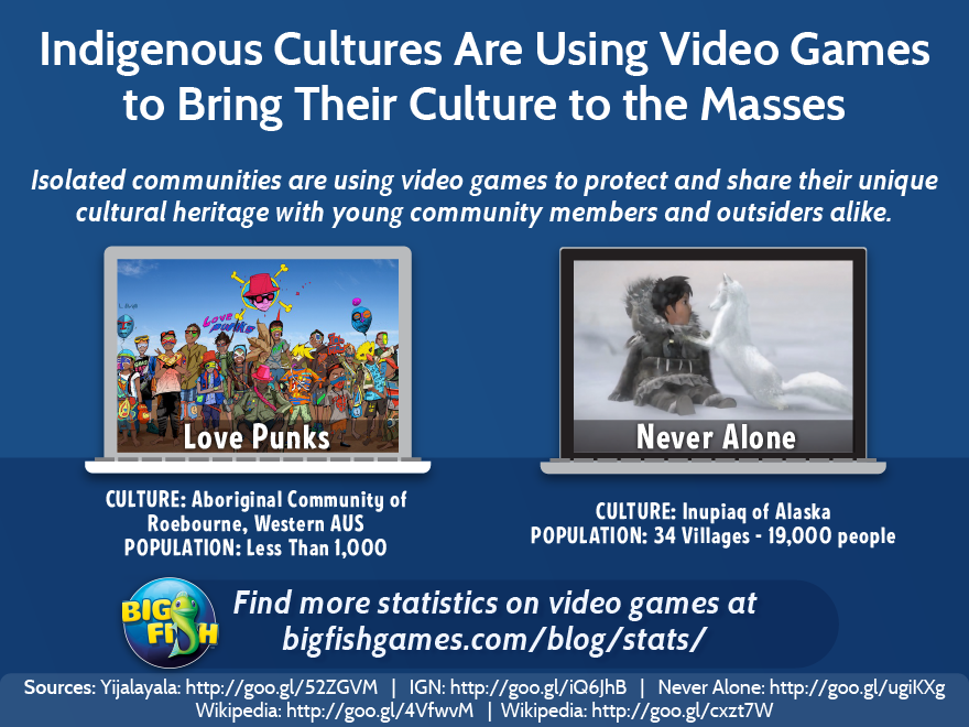 bfg-indigenous-cultures-are-using-video-games-to-bring-their-culture-to-the-masses-880x660