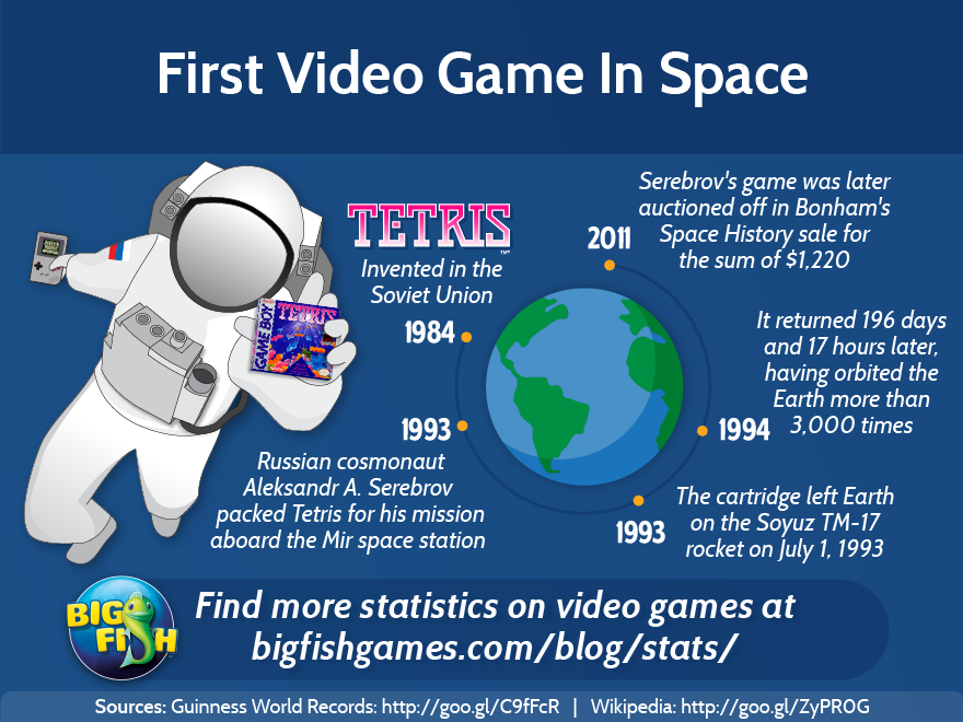 bfg-first-video-game-in-space