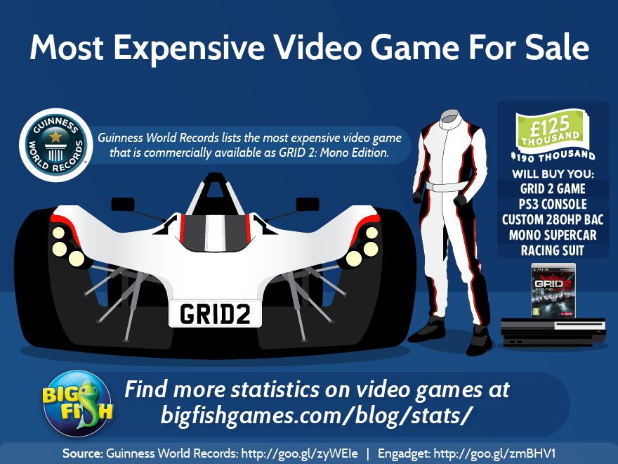 bfg-most-expensive-video-game-for-sale
