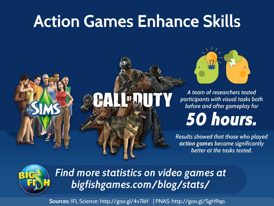 bfg-action-games-enhance-skills