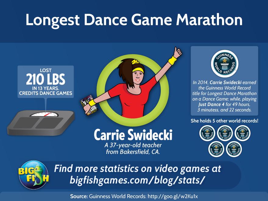 bfg-longest-dance-game-marathon