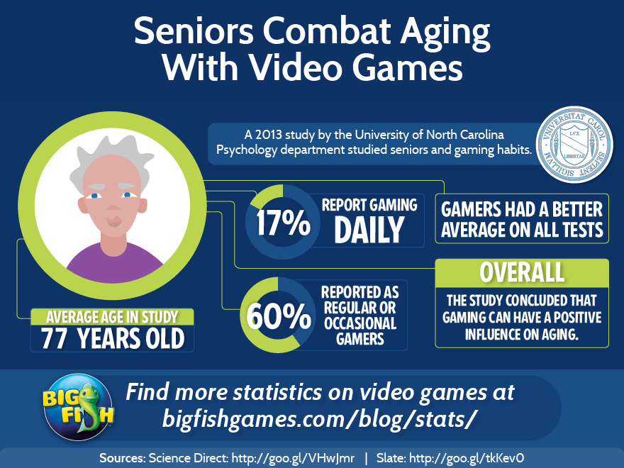 bfg-seniors-combat-aging-with-video-games