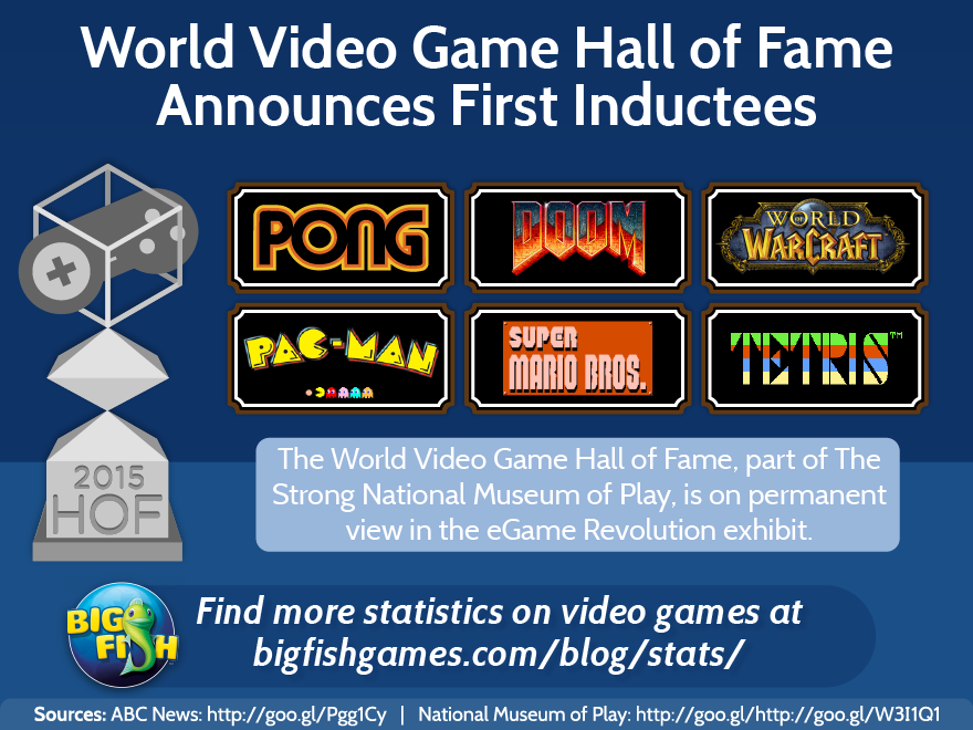 bfg-world-video-game-hall-of-fame-announces-first-inductees