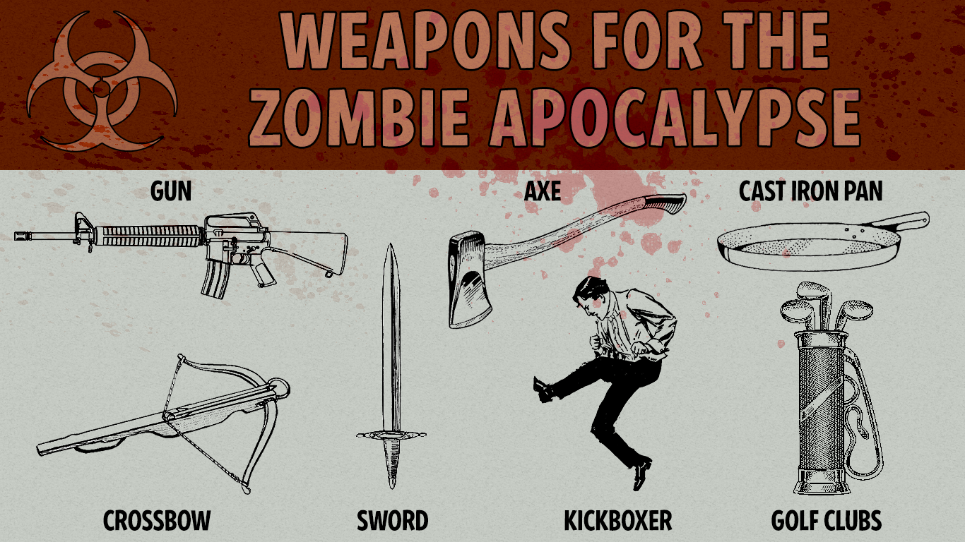 How to survive in a zombie apocalypse Weapons against zombies. Zombie apocalypse in real life 27