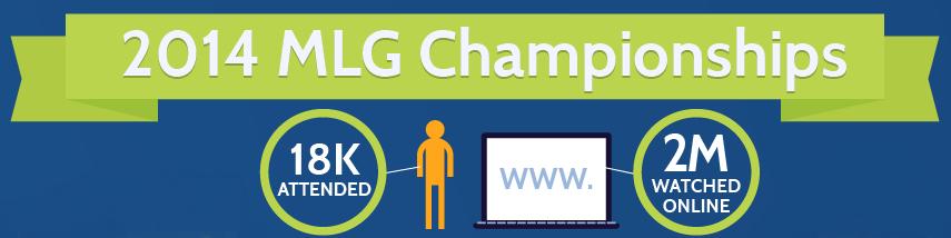 2014 MLG Championships