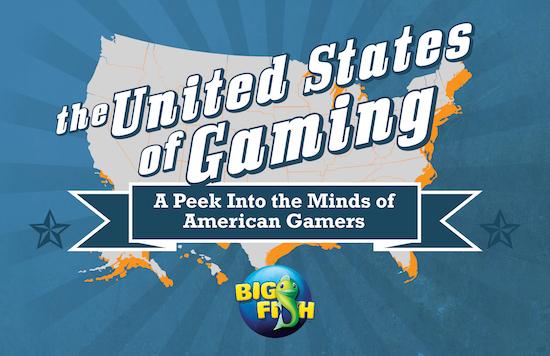 United States gaming data