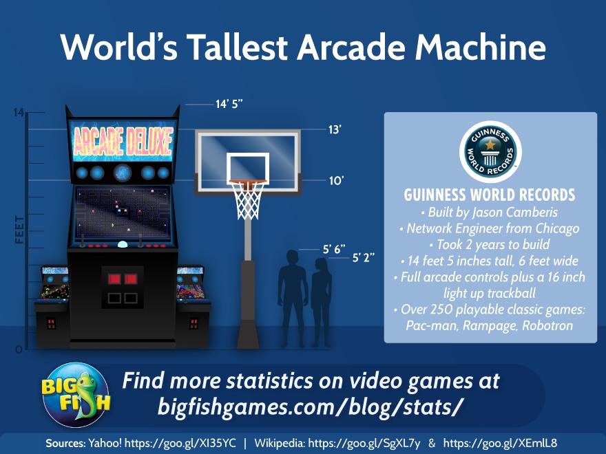 World's Tallest Arcade Machine