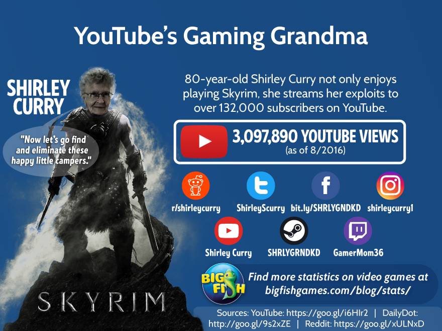 YouTube's Gaming Grandma