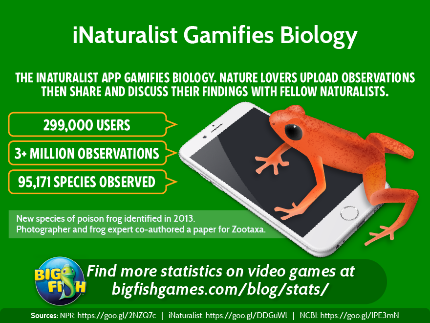 iNaturalist Gamifies Biology